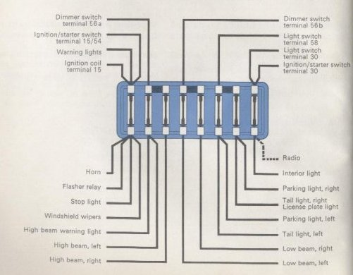 65bugfuses 1965 beetle wiring diagram thegoldenbug com 1969 vw bug fuse box at aneh.co