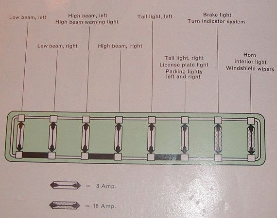 1967 vw beetle fuse box wiring diagram  1967  free engine