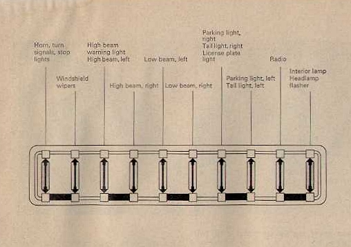 1967 vw bug fuse box top vw bug fuse box diagram