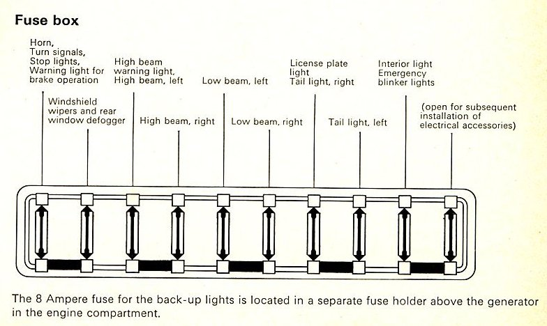 69busfuses Usa Light Switch Wiring Diagram on electrical outlets diagram, light switch cover, light switch installation, wall light switch diagram, light switch timer, dimmer switch installation diagram, light switch piping diagram, circuit diagram, light switch cabinet, light switch power diagram, light switch with receptacle,
