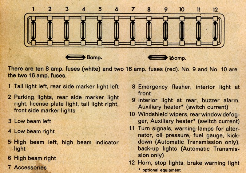1973 74 bus wiring diagram thegoldenbug com fuse box symbols sheet tags bus