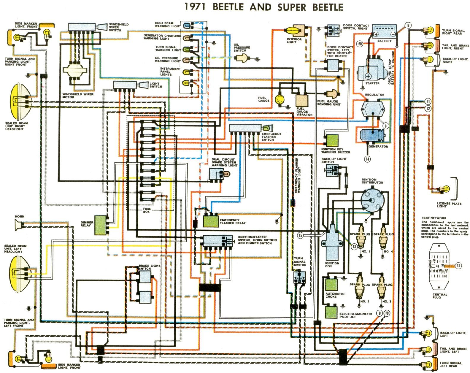bug_71 1971 beetle wiring diagram (usa) thegoldenbug com 1973 vw wiring diagram at pacquiaovsvargaslive.co