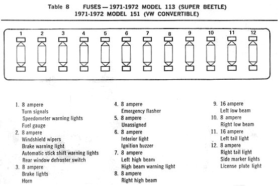 bug_7172_fuses 1972 beetle wiring diagram thegoldenbug com 1973 vw beetle fuse box diagram at crackthecode.co