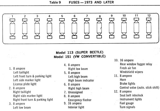 bug_73_fuses 1973 super beetle wiring diagram thegoldenbug com VW Beetle Fuse Box Diagram at soozxer.org
