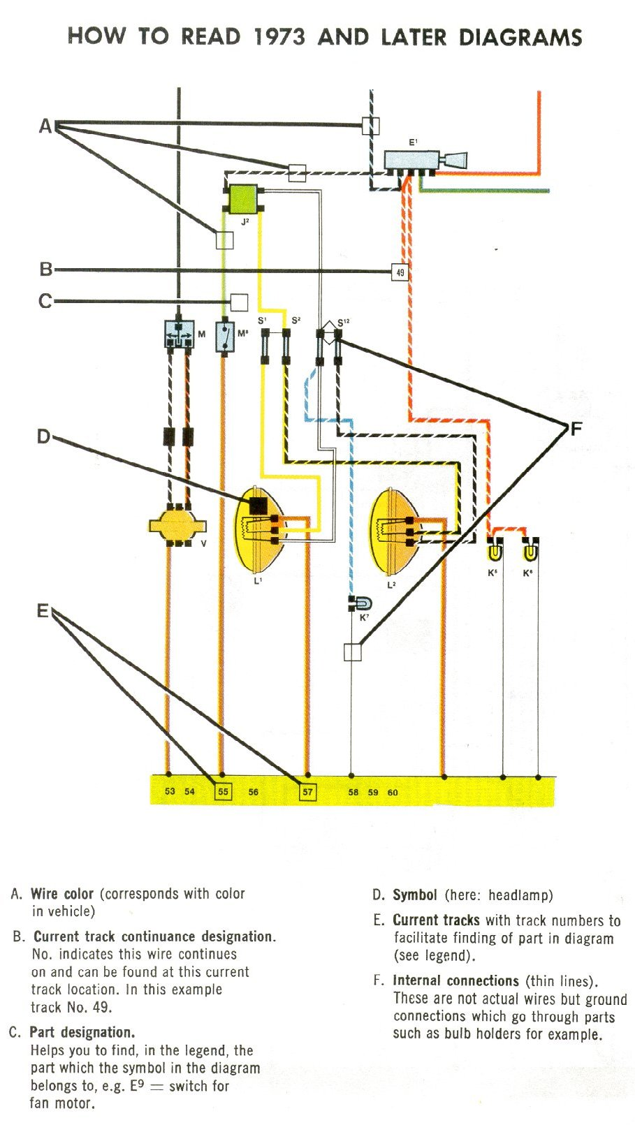bug_howtoread_73up 1974 75 super beetle wiring diagram thegoldenbug com actual wiring diagram at mifinder.co