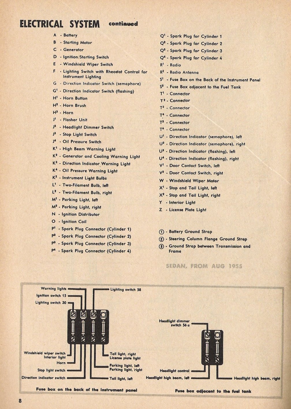 1955 Beetle Wiring Diagram