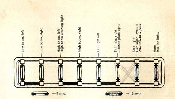 1967 Bus Wiring diagram (USA) | TheGoldenBug.com
