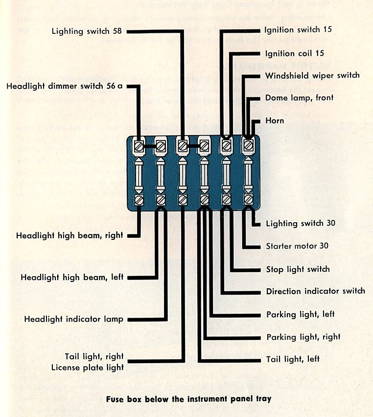 feb60busfuses 1960 bus wiring diagram thegoldenbug com 1968 vw bus wiring diagram at bakdesigns.co